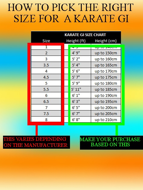 54525b893 Karate Gi - 16 Things You Should Know Before Buying Your Karate ...